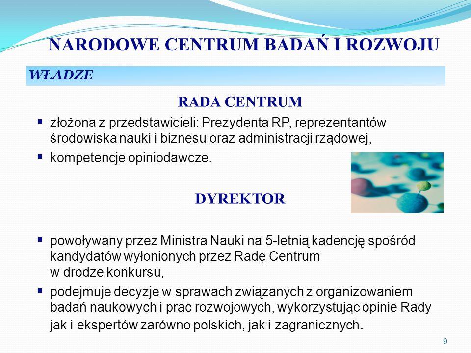 dodatkowe informacje: www.ncbir.gov.pl NARODOWE CENTRUM BADAŃ I ROZWOJU