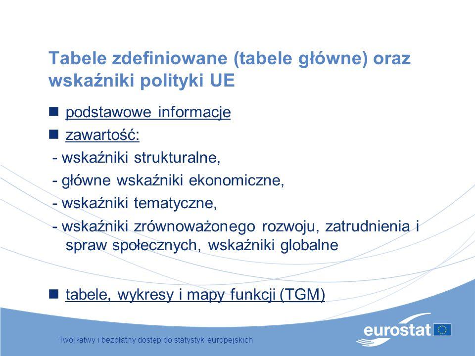 Tabele zdefiniowane (tabele główne) oraz wskaźniki polityki UE podstawowe informacje zawartość: - wskaźniki strukturalne, - główne wskaźniki ekonomicz