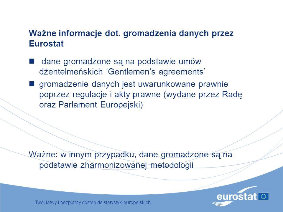 Ważne informacje dot. gromadzenia danych przez Eurostat dane gromadzone są na podstawie umów dżentelmeńskich Gentlemen's agreements gromadzenie danych