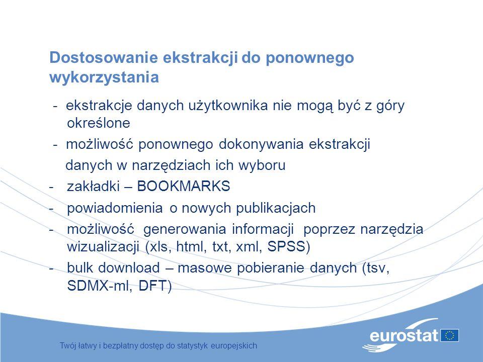 Twój łatwy i bezpłatny dostęp do statystyk europejskich Dostosowanie ekstrakcji do ponownego wykorzystania - ekstrakcje danych użytkownika nie mogą by