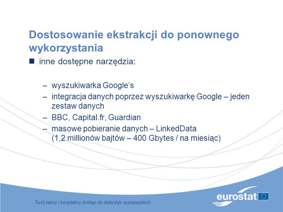 Twój łatwy i bezpłatny dostęp do statystyk europejskich Dostosowanie ekstrakcji do ponownego wykorzystania inne dostępne narzędzia: –wyszukiwarka Goog