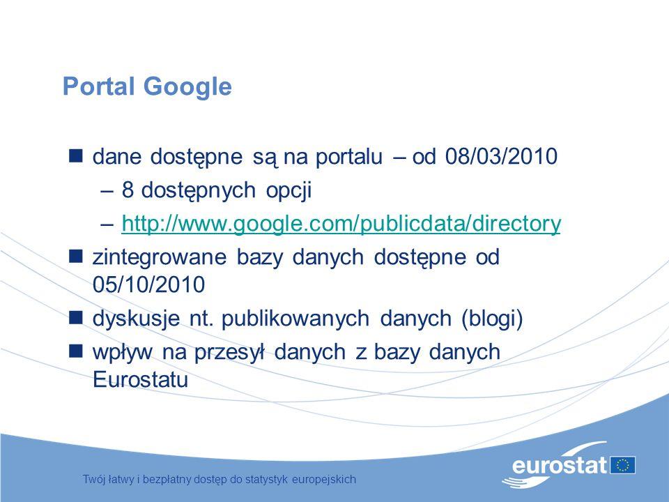 Twój łatwy i bezpłatny dostęp do statystyk europejskich Portal Google dane dostępne są na portalu – od 08/03/2010 –8 dostępnych opcji –http://www.goog