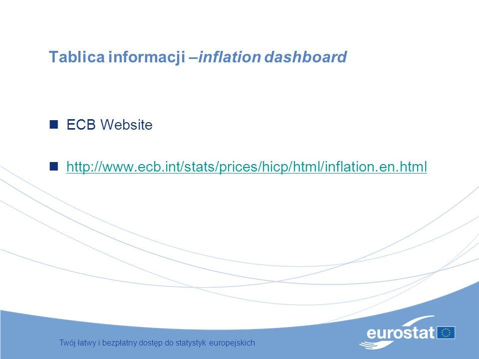 Twój łatwy i bezpłatny dostęp do statystyk europejskich Tablica informacji –inflation dashboard ECB Website http://www.ecb.int/stats/prices/hicp/html/