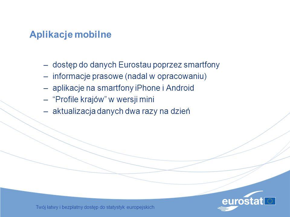 Aplikacje mobilne –dostęp do danych Eurostau poprzez smartfony –informacje prasowe (nadal w opracowaniu) –aplikacje na smartfony iPhone i Android –Pro