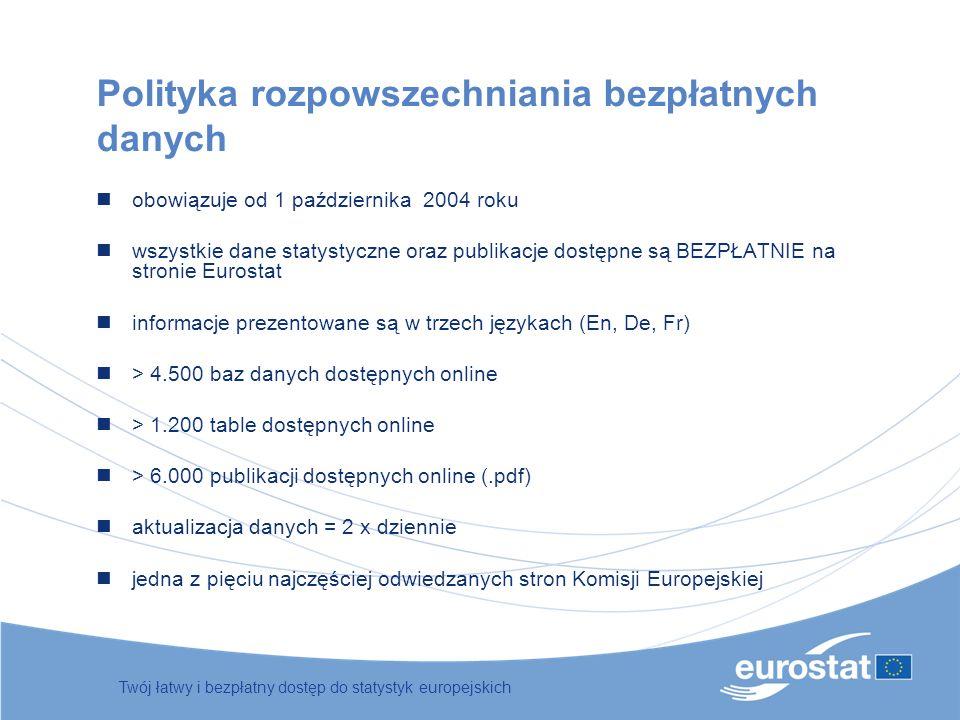 Twój łatwy i bezpłatny dostęp do statystyk europejskich Polityka rozpowszechniania bezpłatnych danych obowiązuje od 1 października 2004 roku wszystkie
