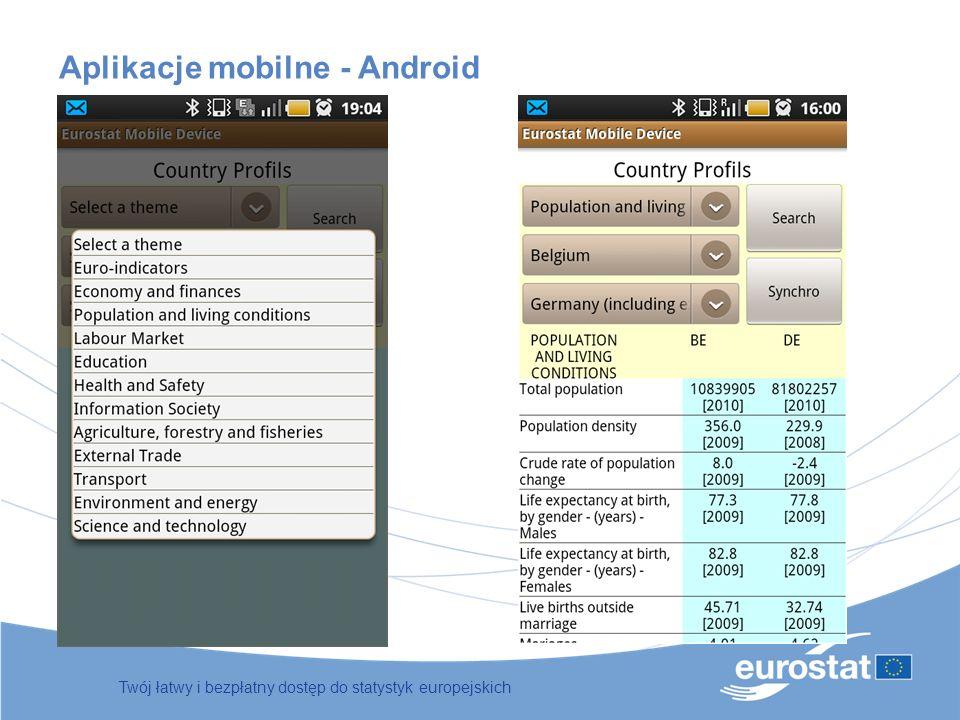 Twój łatwy i bezpłatny dostęp do statystyk europejskich Aplikacje mobilne - Android