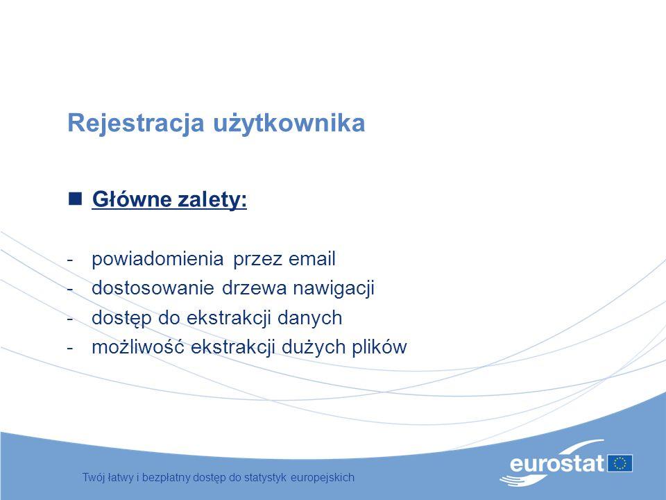 Twój łatwy i bezpłatny dostęp do statystyk europejskich Rejestracja użytkownika Główne zalety: -powiadomienia przez email -dostosowanie drzewa nawigac