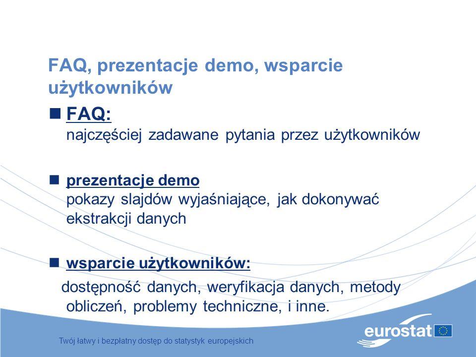 FAQ, prezentacje demo, wsparcie użytkowników FAQ: najczęściej zadawane pytania przez użytkowników prezentacje demo pokazy slajdów wyjaśniające, jak do