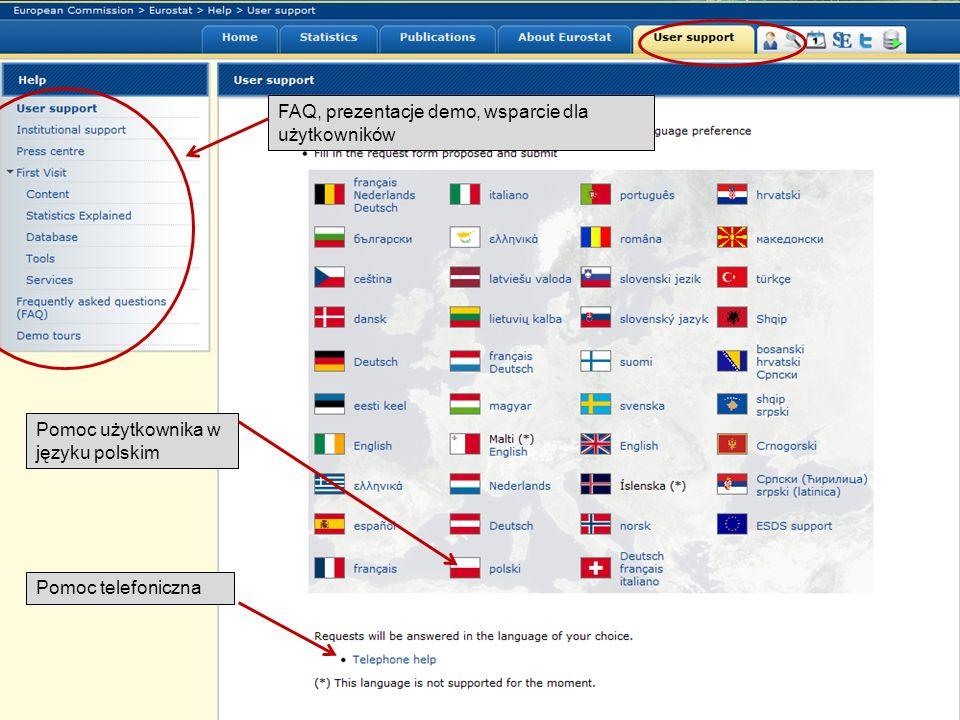 FAQ, prezentacje demo, wsparcie dla użytkowników Pomoc użytkownika w języku polskim Pomoc telefoniczna