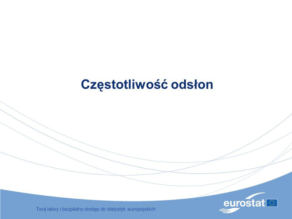 Twój łatwy i bezpłatny dostęp do statystyk europejskich Częstotliwość odsłon
