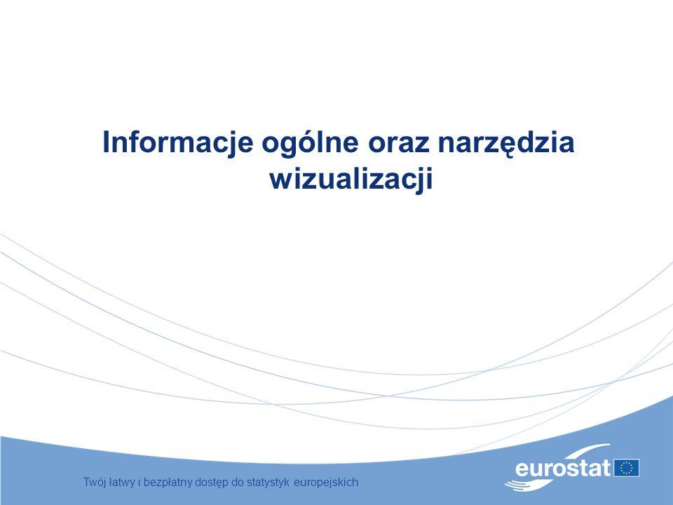Twój łatwy i bezpłatny dostęp do statystyk europejskich Informacje ogólne oraz narzędzia wizualizacji
