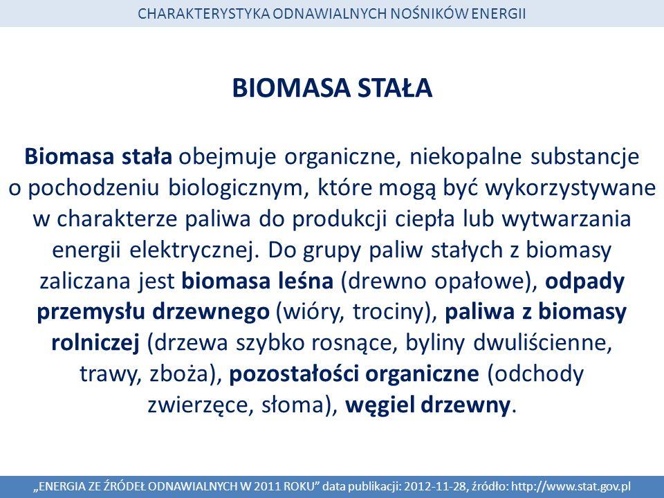 BIOMASA STAŁA Biomasa stała obejmuje organiczne, niekopalne substancje o pochodzeniu biologicznym, które mogą być wykorzystywane w charakterze paliwa do produkcji ciepła lub wytwarzania energii elektrycznej.