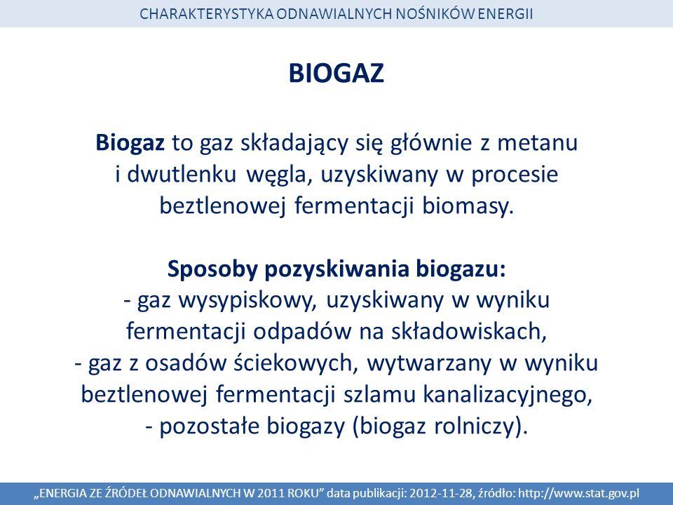 BIOGAZ Biogaz to gaz składający się głównie z metanu i dwutlenku węgla, uzyskiwany w procesie beztlenowej fermentacji biomasy. Sposoby pozyskiwania bi