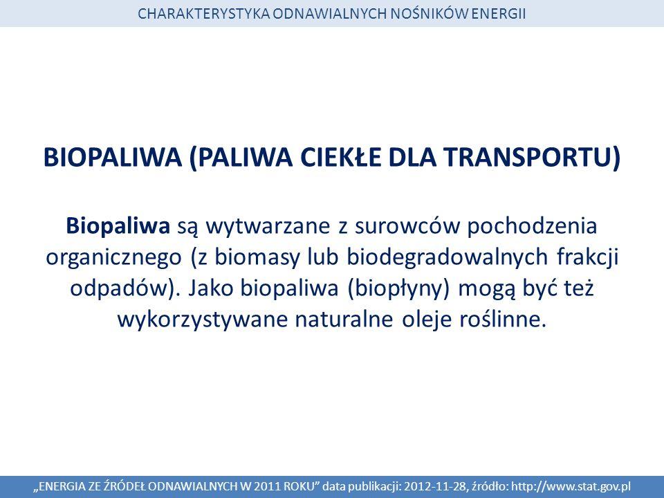BIOPALIWA (PALIWA CIEKŁE DLA TRANSPORTU) Biopaliwa są wytwarzane z surowców pochodzenia organicznego (z biomasy lub biodegradowalnych frakcji odpadów).