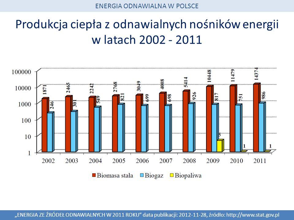 Produkcja ciepła z odnawialnych nośników energii w latach 2002 - 2011 ENERGIA ZE ŹRÓDEŁ ODNAWIALNYCH W 2011 ROKU data publikacji: 2012-11-28, źródło: