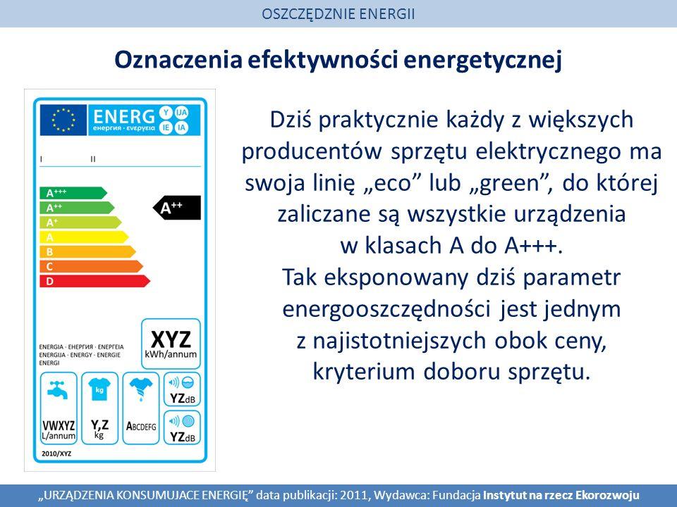Oznaczenia efektywności energetycznej OSZCZĘDZNIE ENERGII URZĄDZENIA KONSUMUJACE ENERGIĘ data publikacji: 2011, Wydawca: Fundacja Instytut na rzecz Ek