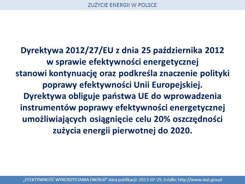Struktura finalnego zużycia energii w Polsce wg nośników EFEKTYWNOŚĆ WYKORZYSTANIA ENERGII data publikacji: 2013-07-29, źródło: http://www.stat.gov.pl ZUŻYCIE ENERGII W POLSCE