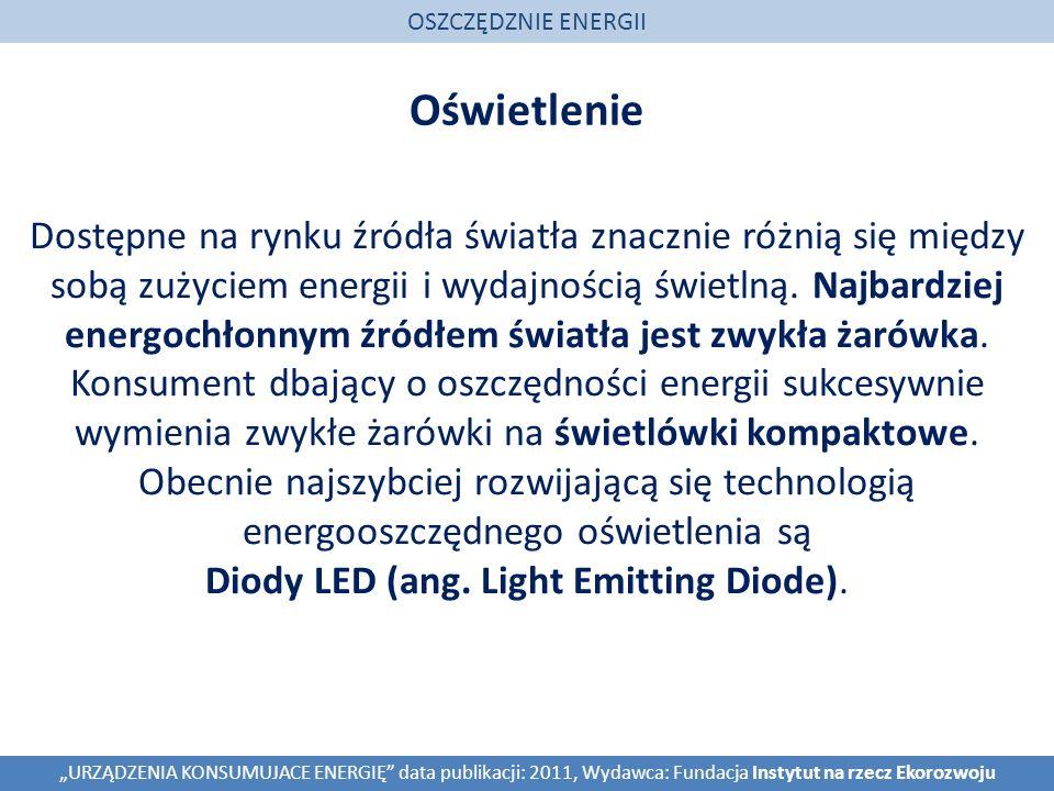 Oświetlenie OSZCZĘDZNIE ENERGII URZĄDZENIA KONSUMUJACE ENERGIĘ data publikacji: 2011, Wydawca: Fundacja Instytut na rzecz Ekorozwoju Dostępne na rynku źródła światła znacznie różnią się między sobą zużyciem energii i wydajnością świetlną.