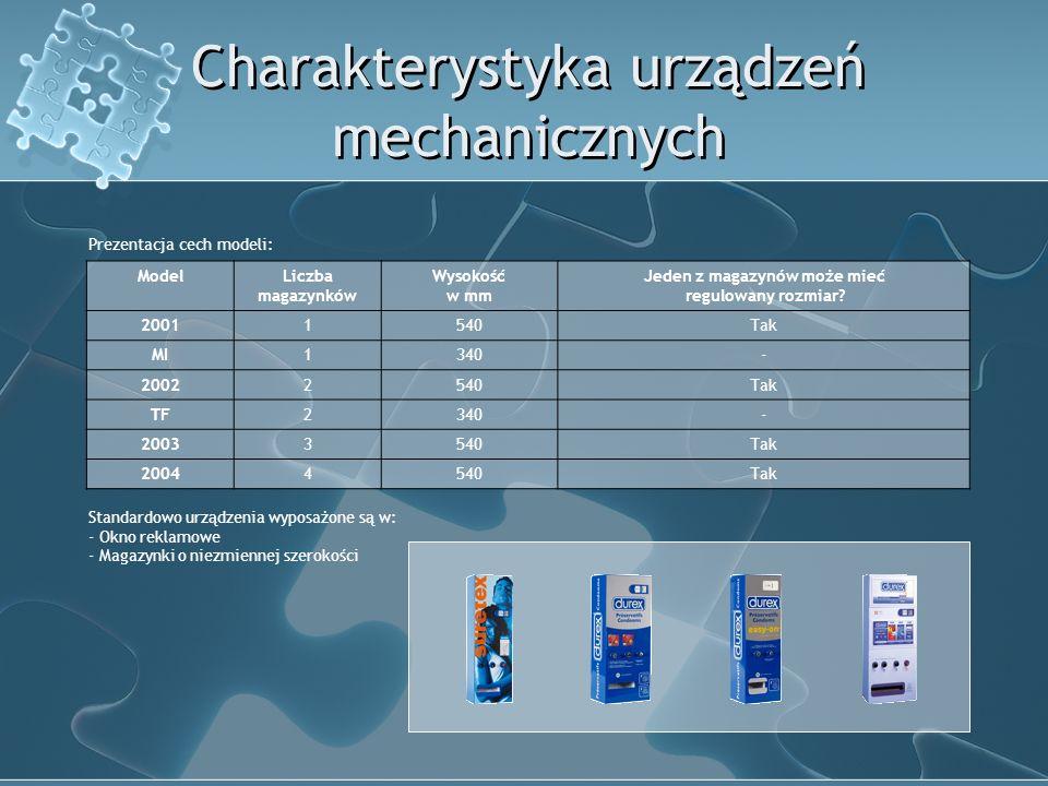 Charakterystyka urządzeń mechanicznych ModelLiczba magazynków Wysokość w mm Jeden z magazynów może mieć regulowany rozmiar.