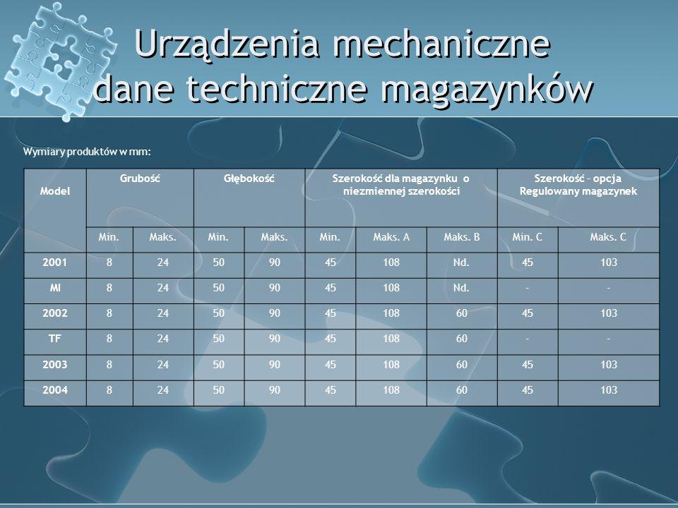 Urządzenia mechaniczne dane techniczne magazynków Wymiary produktów w mm: Model GrubośćGłębokośćSzerokość dla magazynku o niezmiennej szerokości Szerokość – opcja Regulowany magazynek Min.Maks.Min.Maks.Min.Maks.