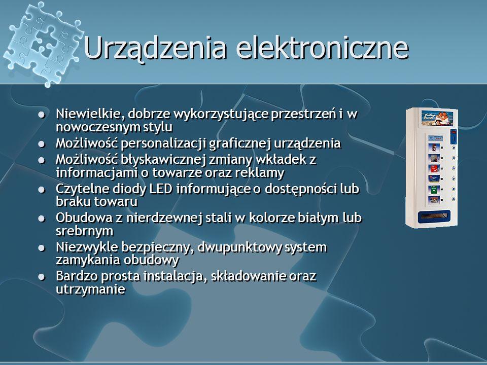 Kontakt zapraszamy do współpracy Polen-Pro ul.Dylonga 4 41-605 Świętochłowice tel.