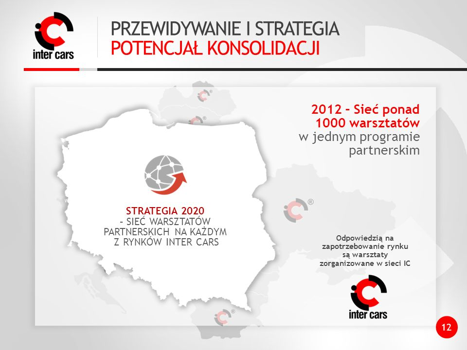 PRZEWIDYWANIE I STRATEGIA POTENCJAŁ KONSOLIDACJI > STRATEGIA 2020 – SIEĆ WARSZTATÓW PARTNERSKICH NA KAŻDYM Z RYNKÓW INTER CARS 2012 – Sieć ponad 1000 warsztatów w jednym programie partnerskim 12 Odpowiedzią na zapotrzebowanie rynku są warsztaty zorganizowane w sieci IC