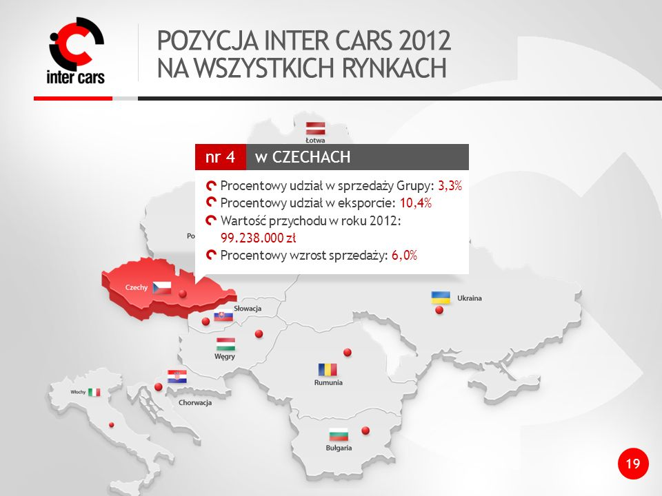 POZYCJA INTER CARS 2012 NA WSZYSTKICH RYNKACH 19
