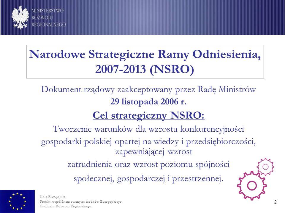 Unia Europejska Projekt współfinansowany ze środków Europejskiego Funduszu Rozwoju Regionalnego 3 Układ celów NSRO i programów operacyjnych