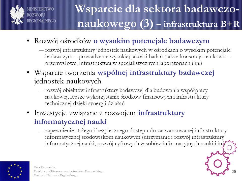 Unia Europejska Projekt współfinansowany ze środków Europejskiego Funduszu Rozwoju Regionalnego 20 Rozwój ośrodków o wysokim potencjale badawczym rozwój infrastruktury jednostek naukowych w ośrodkach o wysokim potencjale badawczym – prowadzenie wysokiej jakości badań (także konsorcja naukowo – przemysłowe, infrastruktura w specjalistycznych laboratoriach i.in.) Wsparcie tworzenia wspólnej infrastruktury badawczej jednostek naukowych rozwój obiektów infrastruktury badawczej dla budowania współpracy naukowej, lepsze wykorzystanie środków finansowych i infrastruktury technicznej dzięki synergii działań Inwestycje związane z rozwojem infrastruktury informatycznej nauki zapewnienie stałego i bezpiecznego dostępu do zaawansowanej infrastruktury informatycznej środowiskom naukowym (utrzymanie i rozwój infrastruktury informatycznej nauki, rozwój cyfrowych zasobów informacyjnych nauki i.in.) Wsparcie dla sektora badawczo- naukowego (3) – infrastruktura B+R