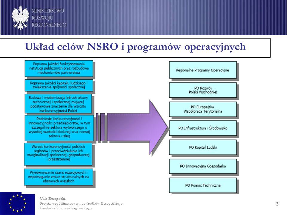Unia Europejska Projekt współfinansowany ze środków Europejskiego Funduszu Rozwoju Regionalnego 4 Finansowanie NSRO Na realizację NSRO w latach 2007 – 2013 przeznaczonych zostanie ok.