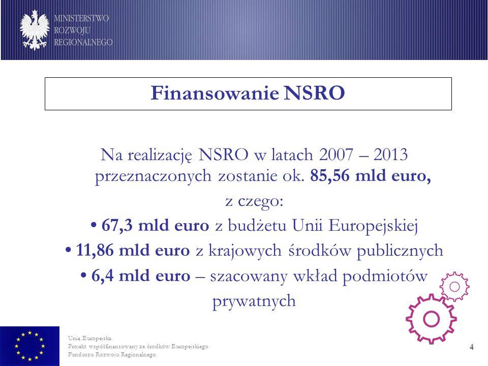 Unia Europejska Projekt współfinansowany ze środków Europejskiego Funduszu Rozwoju Regionalnego 5 Programy operacyjne i podział środków UE