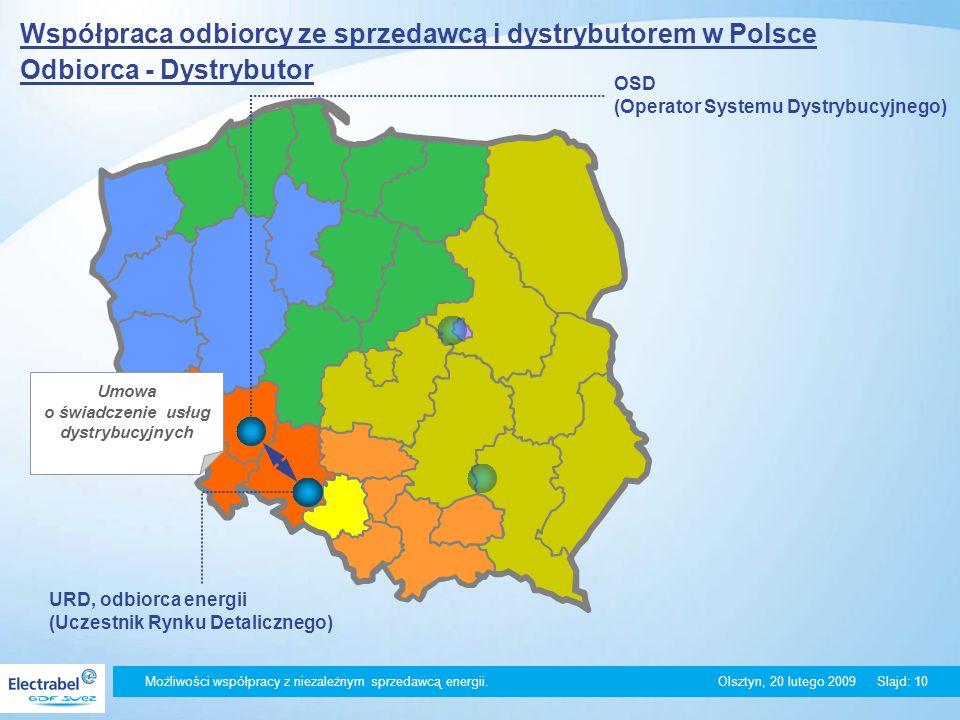 Możliwości współpracy z niezależnym sprzedawcą energii. Olsztyn, 20 lutego 2009Slajd: 10 Współpraca odbiorcy ze sprzedawcą i dystrybutorem w Polsce Od