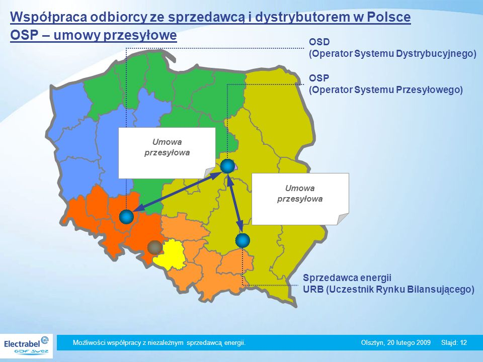 Możliwości współpracy z niezależnym sprzedawcą energii. Olsztyn, 20 lutego 2009Slajd: 12 Współpraca odbiorcy ze sprzedawcą i dystrybutorem w Polsce OS