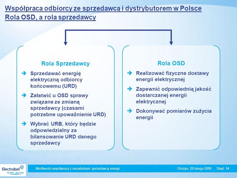 Możliwości współpracy z niezależnym sprzedawcą energii. Olsztyn, 20 lutego 2009Slajd: 14 Współpraca odbiorcy ze sprzedawcą i dystrybutorem w Polsce Ro