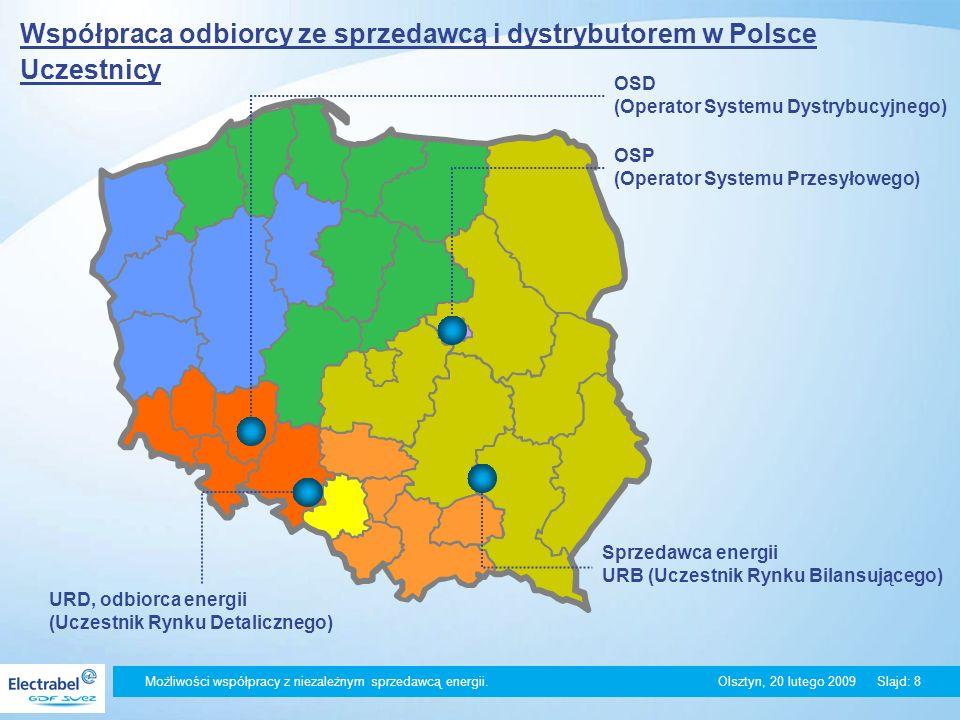 Możliwości współpracy z niezależnym sprzedawcą energii. Olsztyn, 20 lutego 2009Slajd: 8 Współpraca odbiorcy ze sprzedawcą i dystrybutorem w Polsce Ucz