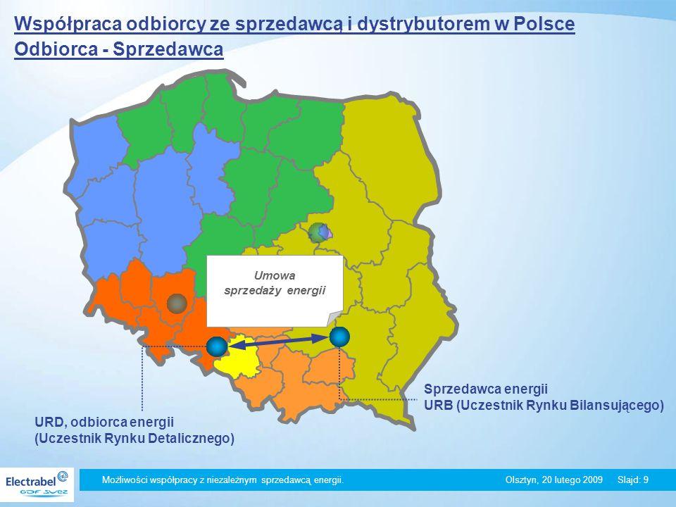 Możliwości współpracy z niezależnym sprzedawcą energii. Olsztyn, 20 lutego 2009Slajd: 9 Współpraca odbiorcy ze sprzedawcą i dystrybutorem w Polsce Odb