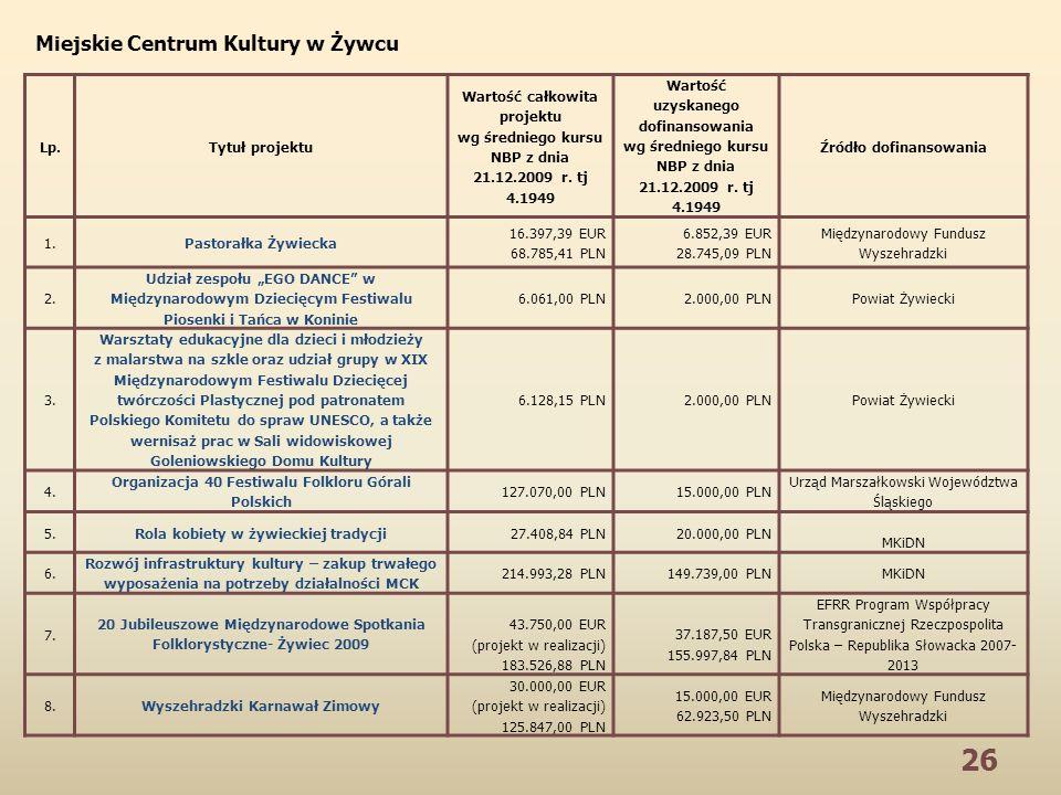 26 Lp.Tytuł projektu Wartość całkowita projektu wg średniego kursu NBP z dnia 21.12.2009 r.
