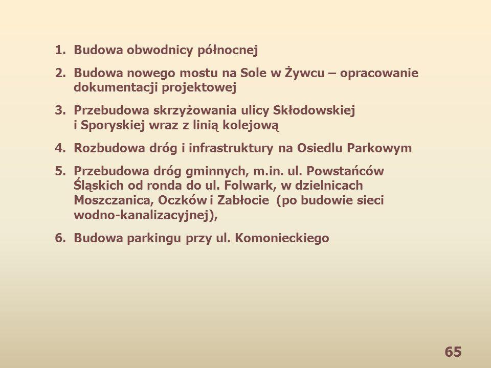65 1.Budowa obwodnicy północnej 2.Budowa nowego mostu na Sole w Żywcu – opracowanie dokumentacji projektowej 3.Przebudowa skrzyżowania ulicy Skłodowsk