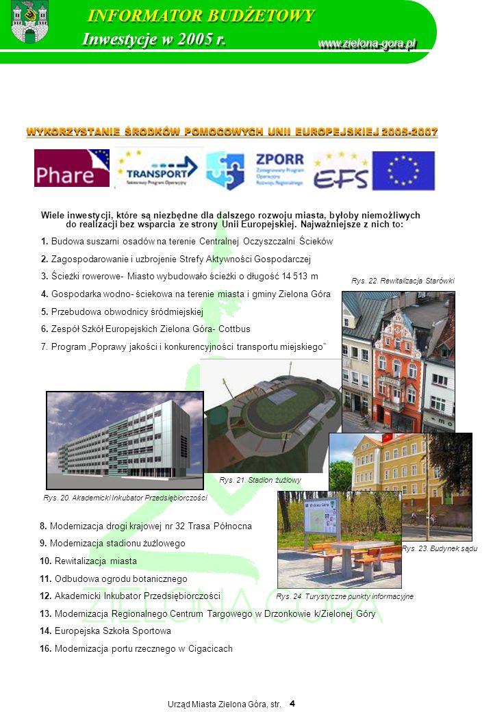 Urząd Miasta Zielona Góra, str. 4 Wiele inwestycji, które są niezbędne dla dalszego rozwoju miasta, byłoby niemożliwych do realizacji bez wsparcia ze