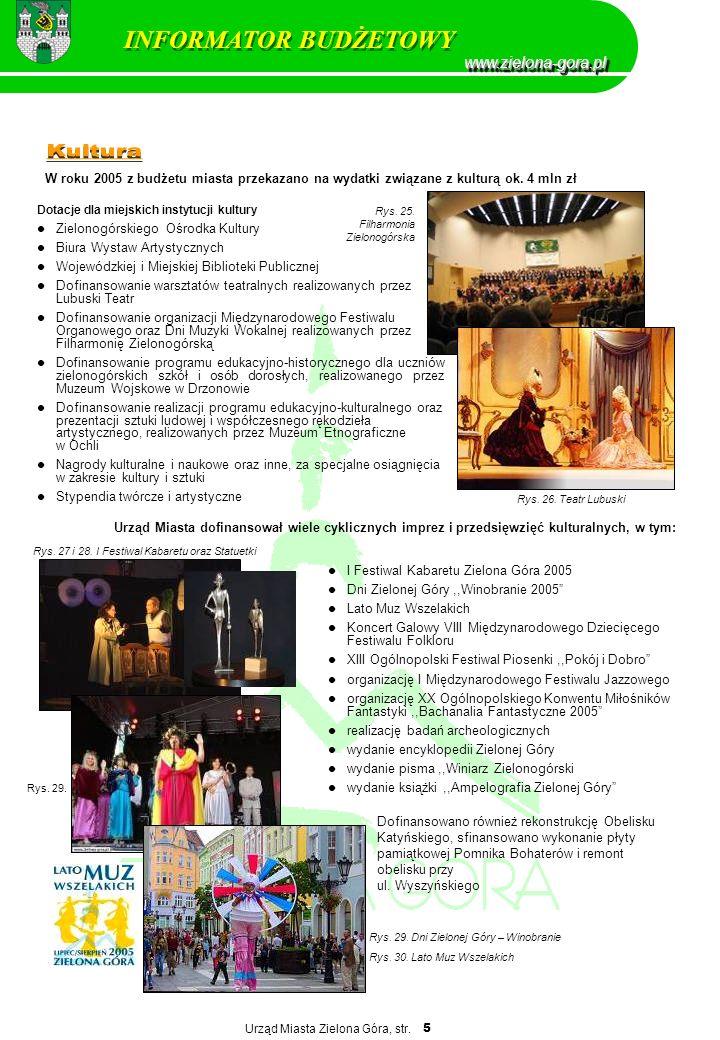 Urząd Miasta Zielona Góra, str. 5 W roku 2005 z budżetu miasta przekazano na wydatki związane z kulturą ok. 4 mln zł Urząd Miasta dofinansował wiele c