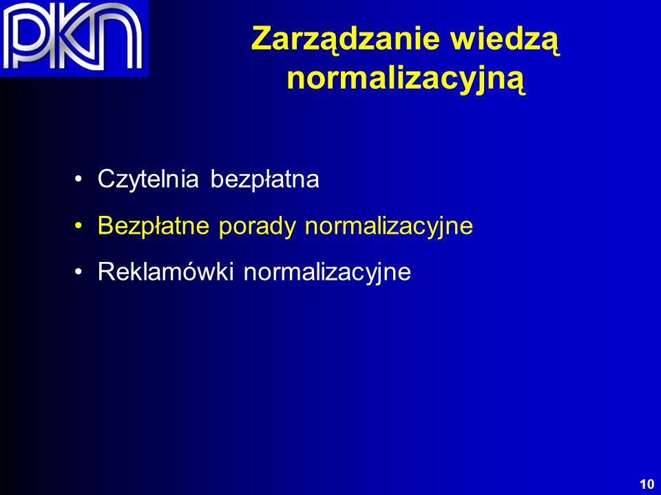 Czytelnia bezpłatna Bezpłatne porady normalizacyjne Reklamówki normalizacyjne Zarządzanie wiedzą normalizacyjną 10