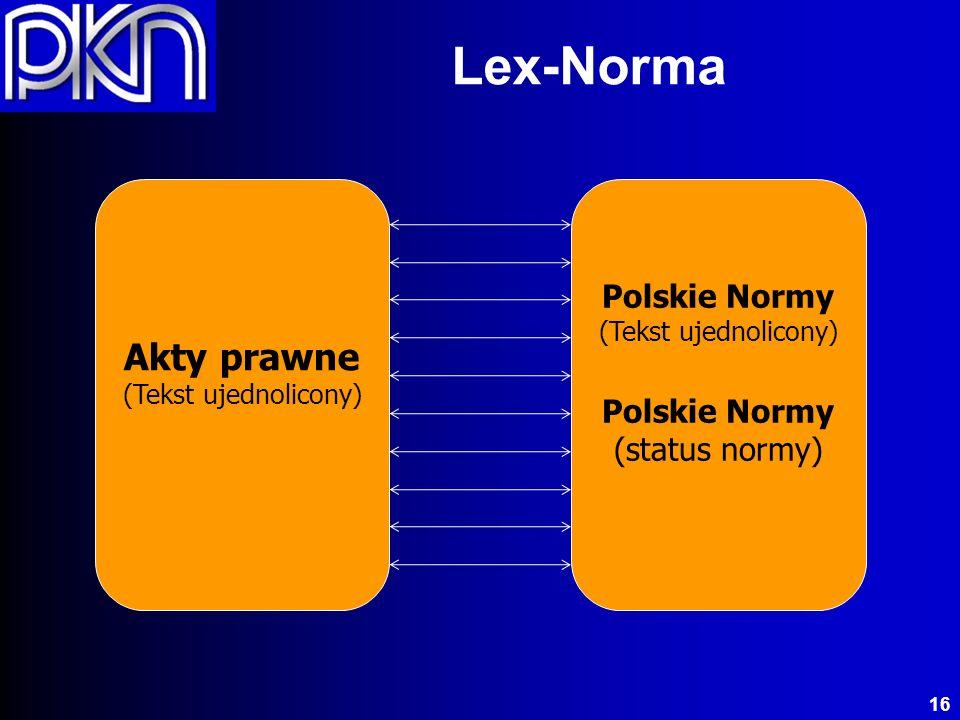 Lex-Norma 16 Akty prawne (Tekst ujednolicony) Polskie Normy (Tekst ujednolicony) Polskie Normy (status normy)