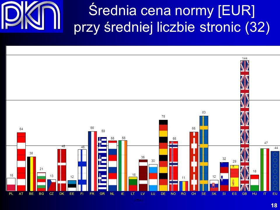 Średnia cena normy [EUR] przy średniej liczbie stronic (32) 18