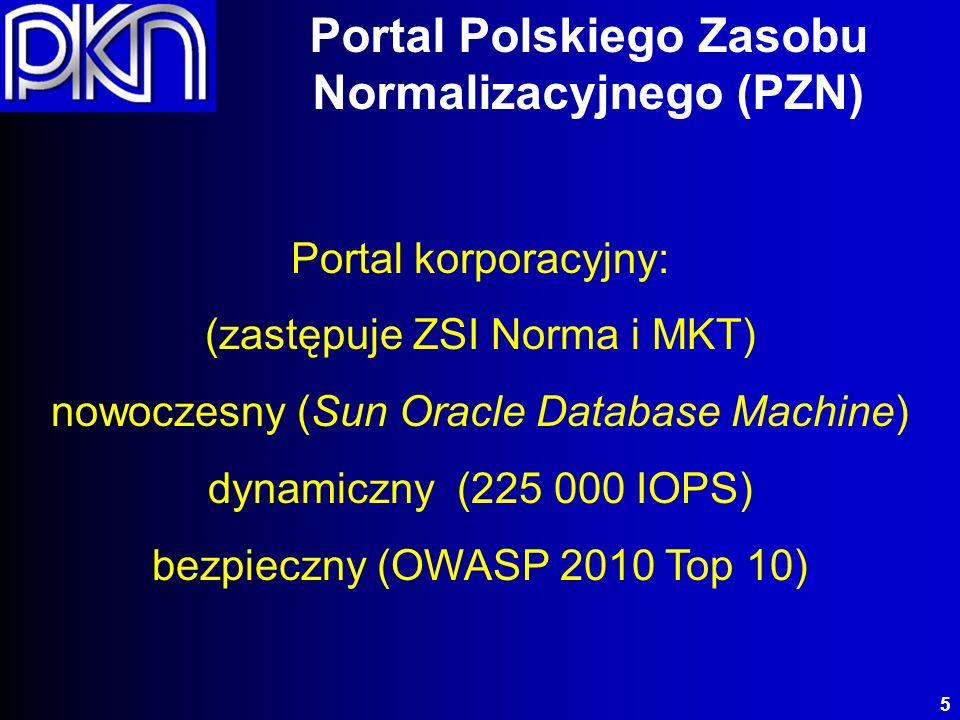 Architektura aplikacji PZN 6