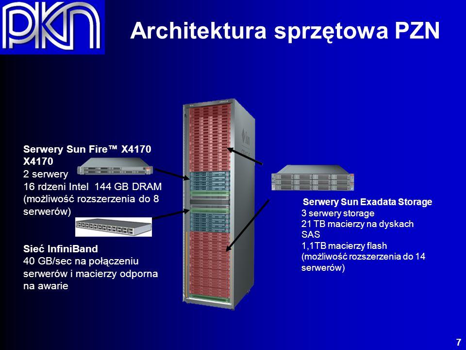Architektura sprzętowa PZN 7 Serwery Sun Exadata Storage 3 serwery storage 21 TB macierzy na dyskach SAS 1,1TB macierzy flash (możliwość rozszerzenia do 14 serwerów) Serwery Sun Fire X4170 X4170 2 serwery 16 rdzeni Intel 144 GB DRAM (możliwość rozszerzenia do 8 serwerów) Sieć InfiniBand 40 GB/sec na połączeniu serwerów i macierzy odporna na awarie