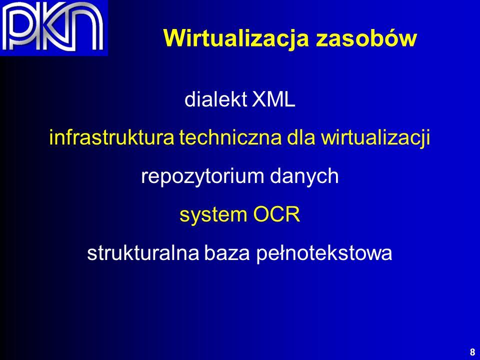 dialekt XML infrastruktura techniczna dla wirtualizacji repozytorium danych system OCR strukturalna baza pełnotekstowa Wirtualizacja zasobów 8