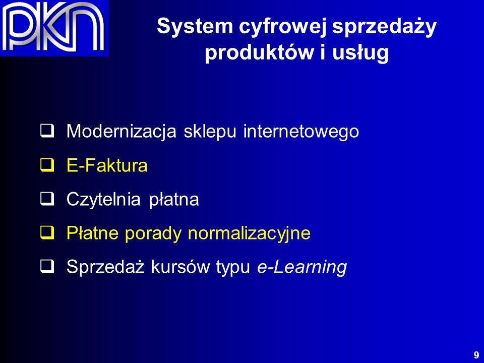 Modernizacja sklepu internetowego E-Faktura Czytelnia płatna Płatne porady normalizacyjne Sprzedaż kursów typu e-Learning System cyfrowej sprzedaży produktów i usług 9