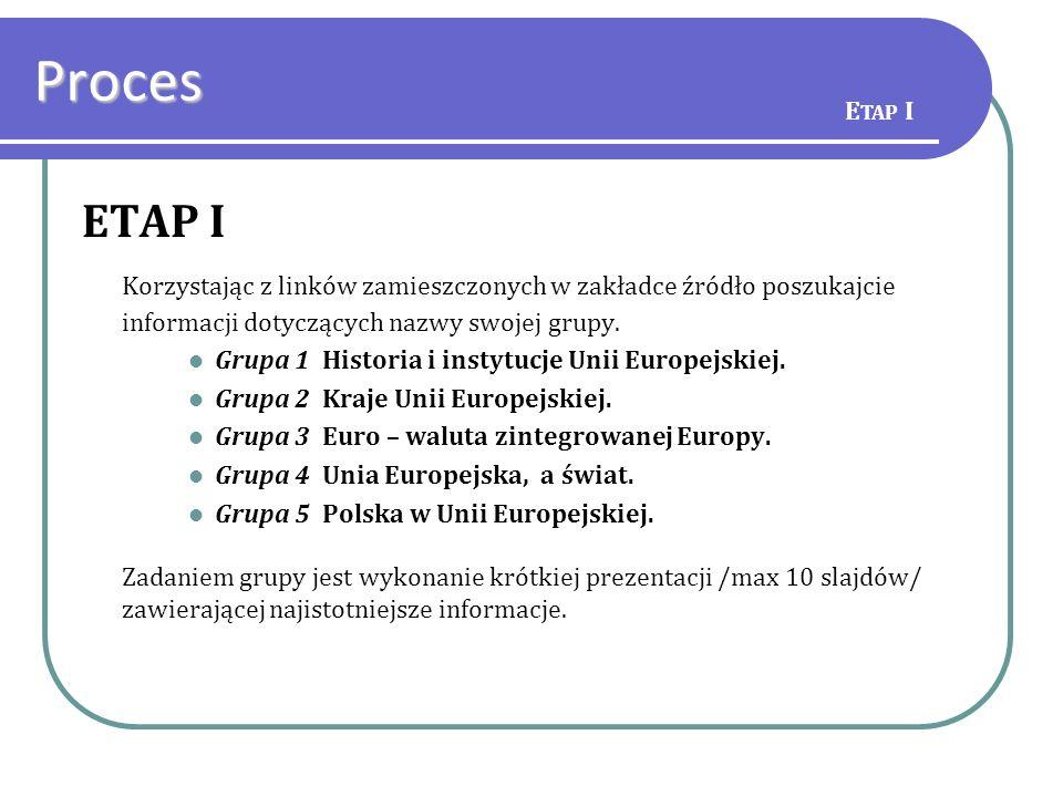 ETAP I Korzystając z linków zamieszczonych w zakładce źródło poszukajcie informacji dotyczących nazwy swojej grupy. Grupa 1 Historia i instytucje Unii