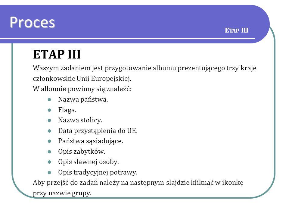 ETAP III Waszym zadaniem jest przygotowanie albumu prezentującego trzy kraje członkowskie Unii Europejskiej. W albumie powinny się znaleźć: Nazwa pańs