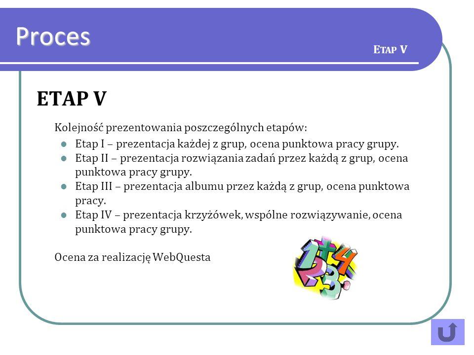 Proces ETAP V Kolejność prezentowania poszczególnych etapów: Etap I – prezentacja każdej z grup, ocena punktowa pracy grupy. Etap II – prezentacja roz